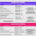 Уважаемые будущие выпускники отделения «Информационные системы и технологии»!